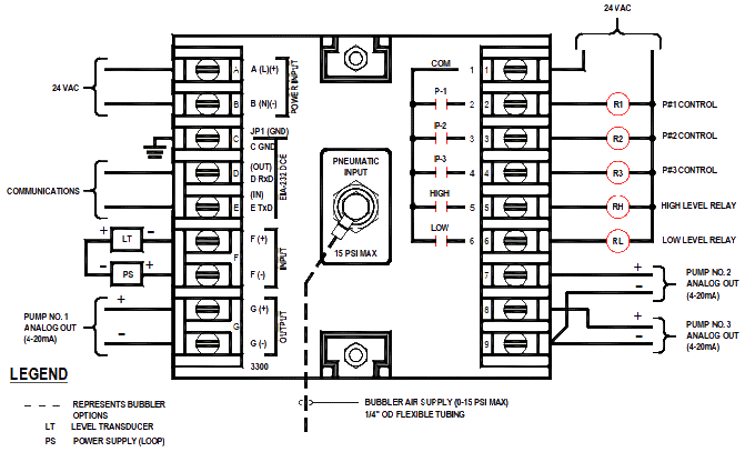 Typical Vari-Gage wiring